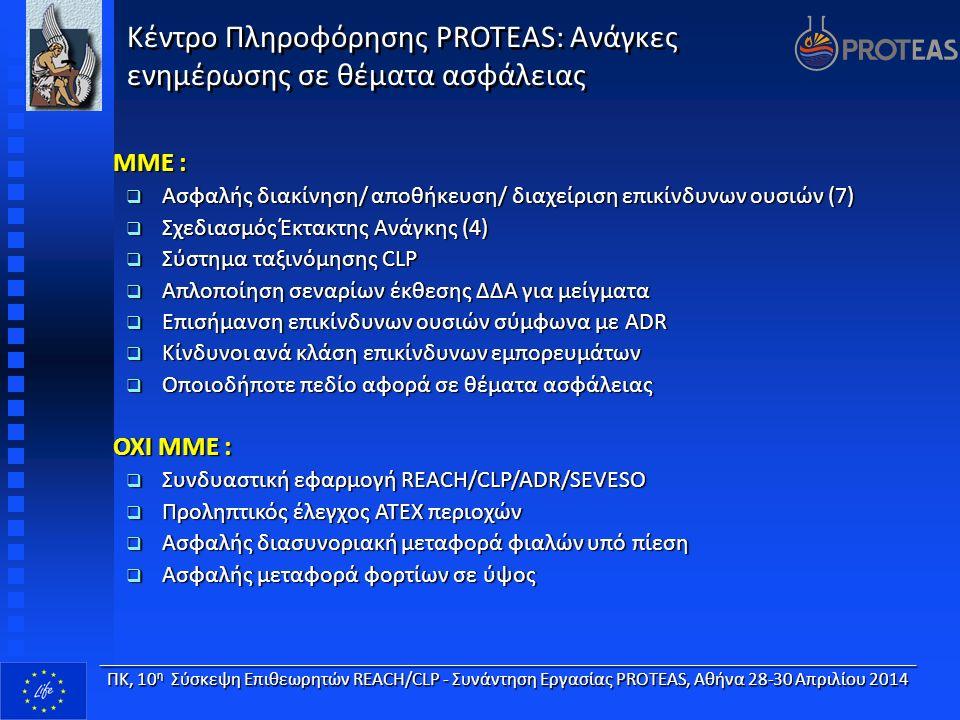 Κέντρο Πληροφόρησης PROTEAS: Ανάγκες ενημέρωσης σε θέματα ασφάλειας ΜΜΕ :  Ασφαλής διακίνηση/ αποθήκευση/ διαχείριση επικίνδυνων ουσιών (7)  Σχεδιασμός Έκτακτης Ανάγκης (4)  Σύστημα ταξινόμησης CLP  Απλοποίηση σεναρίων έκθεσης ΔΔΑ για μείγματα  Επισήμανση επικίνδυνων ουσιών σύμφωνα με ADR  Κίνδυνοι ανά κλάση επικίνδυνων εμπορευμάτων  Οποιοδήποτε πεδίο αφορά σε θέματα ασφάλειας ΟΧΙ ΜΜΕ :  Συνδυαστική εφαρμογή REACH/CLP/ADR/SEVESO  Προληπτικός έλεγχος ΑΤΕΧ περιοχών  Ασφαλής διασυνοριακή μεταφορά φιαλών υπό πίεση  Ασφαλής μεταφορά φορτίων σε ύψος ____________________________________________________________________ ΠΚ, 10 η Σύσκεψη Επιθεωρητών REACH/CLP - Συνάντηση Εργασίας PROTEAS, Αθήνα 28-30 Απριλίου 2014