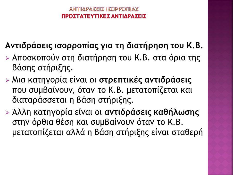 Αντιδράσεις ισορροπίας για τη διατήρηση του Κ.Β.  Αποσκοπούν στη διατήρηση του Κ.Β. στα όρια της βάσης στήριξης.  Μια κατηγορία είναι οι στρεπτικές