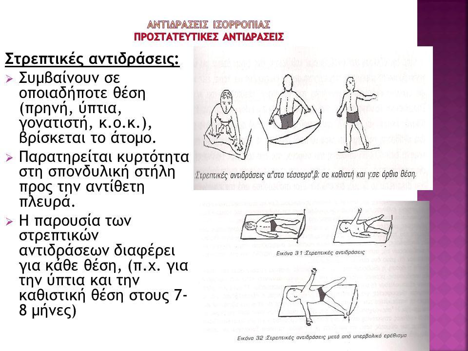 Στρεπτικές αντιδράσεις:  Συμβαίνουν σε οποιαδήποτε θέση (πρηνή, ύπτια, γονατιστή, κ.ο.κ.), βρίσκεται το άτομο.  Παρατηρείται κυρτότητα στη σπονδυλικ