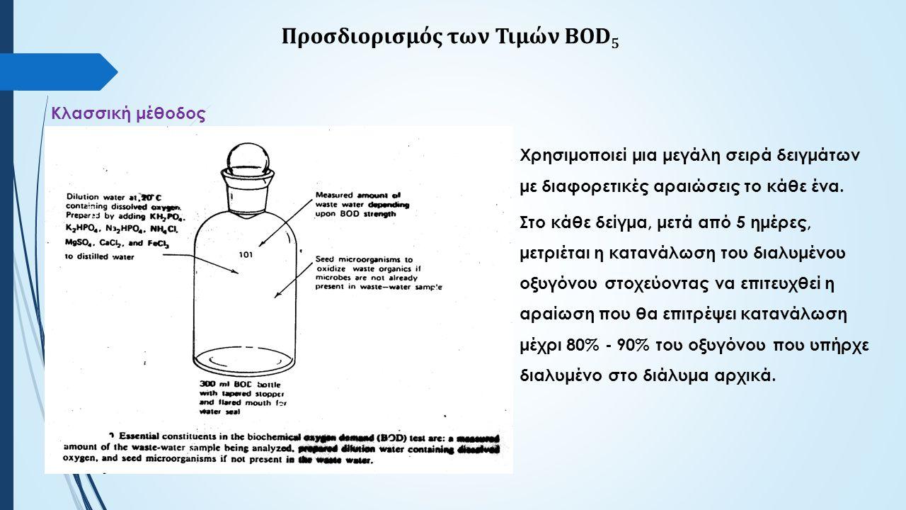 Προσδιορισμός των Τιμών BOD 5 Κλασσική μέθοδος Χρησιμοποιεί μια μεγάλη σειρά δειγμάτων με διαφορετικές αραιώσεις το κάθε ένα.