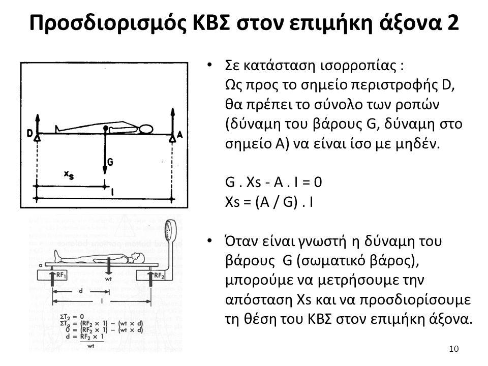 Προσδιορισμός ΚΒΣ στον επιμήκη άξονα 2 Σε κατάσταση ισορροπίας : Ως προς το σημείο περιστροφής D, θα πρέπει το σύνολο των ροπών (δύναμη του βάρους G, δύναμη στο σημείο Α) να είναι ίσο με μηδέν.