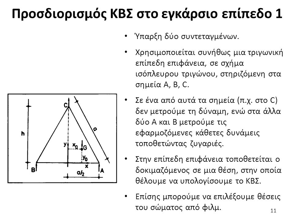 Προσδιορισμός ΚΒΣ στο εγκάρσιο επίπεδο 1 Ύπαρξη δύο συντεταγμένων.