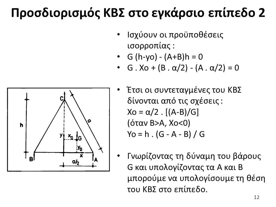 Προσδιορισμός ΚΒΣ στο εγκάρσιο επίπεδο 2 Ισχύουν οι προϋποθέσεις ισορροπίας : G (h-yo) - (A+B)h = 0 G.