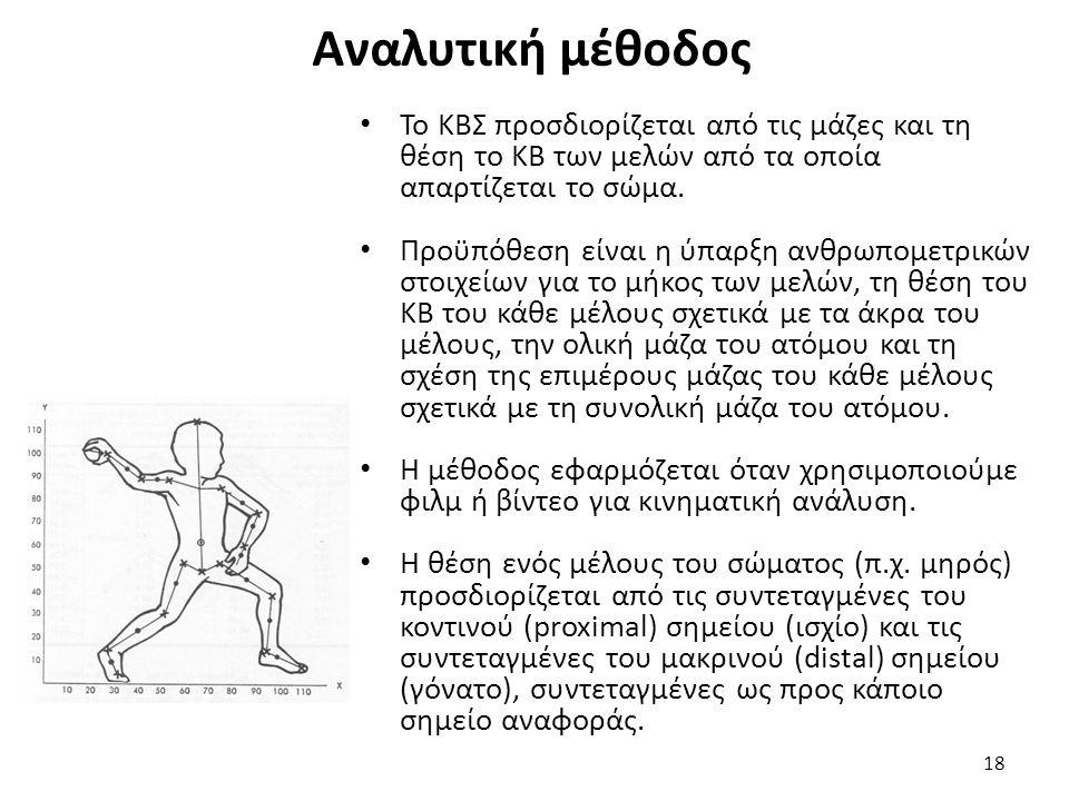 Αναλυτική μέθοδος Το ΚΒΣ προσδιορίζεται από τις μάζες και τη θέση το ΚΒ των μελών από τα οποία απαρτίζεται το σώμα.