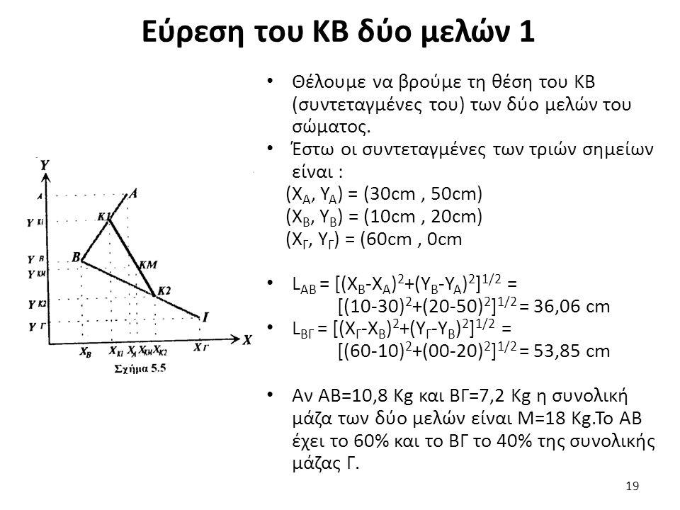 Εύρεση του ΚΒ δύο μελών 1 Θέλουμε να βρούμε τη θέση του ΚΒ (συντεταγμένες του) των δύο μελών του σώματος.