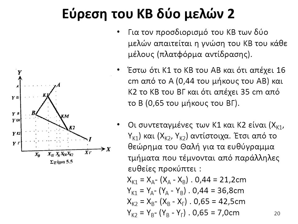 Εύρεση του ΚΒ δύο μελών 2 Για τον προσδιορισμό του ΚΒ των δύο μελών απαιτείται η γνώση του ΚΒ του κάθε μέλους (πλατφόρμα αντίδρασης).