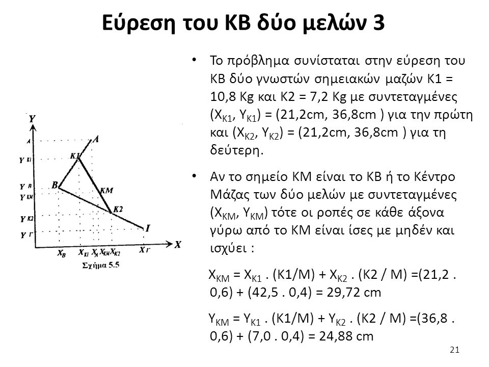 Εύρεση του ΚΒ δύο μελών 3 Το πρόβλημα συνίσταται στην εύρεση του ΚΒ δύο γνωστών σημειακών μαζών Κ1 = 10,8 Kg και Κ2 = 7,2 Kg με συντεταγμένες (Χ Κ1, Υ Κ1 ) = (21,2cm, 36,8cm ) για την πρώτη και (Χ Κ2, Υ Κ2 ) = (21,2cm, 36,8cm ) για τη δεύτερη.