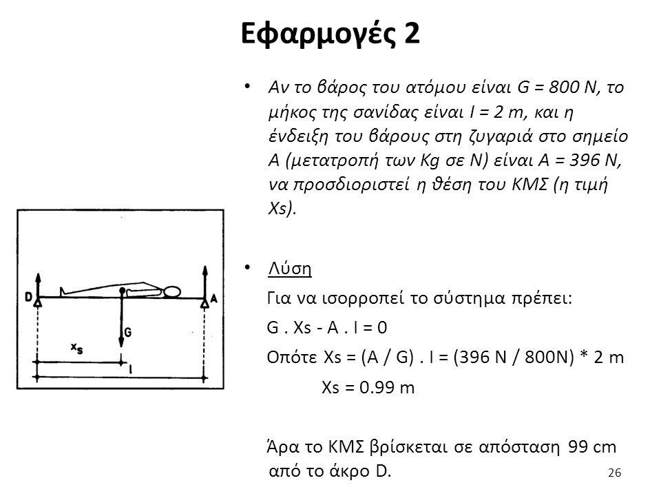 Εφαρμογές 2 26 Αν το βάρος του ατόμου είναι G = 800 N, το μήκος της σανίδας είναι Ι = 2 m, και η ένδειξη του βάρους στη ζυγαριά στο σημείο Α (μετατροπή των Kg σε N) είναι Α = 396 Ν, να προσδιοριστεί η θέση του ΚΜΣ (η τιμή Χs).