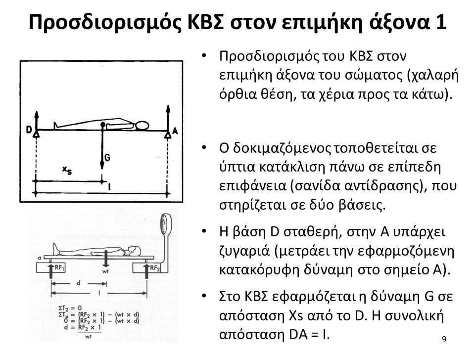Προσδιορισμός ΚΒΣ στον επιμήκη άξονα 1 Προσδιορισμός του ΚΒΣ στον επιμήκη άξονα του σώματος (χαλαρή όρθια θέση, τα χέρια προς τα κάτω).
