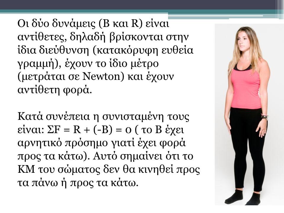 Οι δύο δυνάμεις (Β και R) είναι αντίθετες, δηλαδή βρίσκονται στην ίδια διεύθυνση (κατακόρυφη ευθεία γραμμή), έχουν το ίδιο μέτρο (μετράται σε Newton)