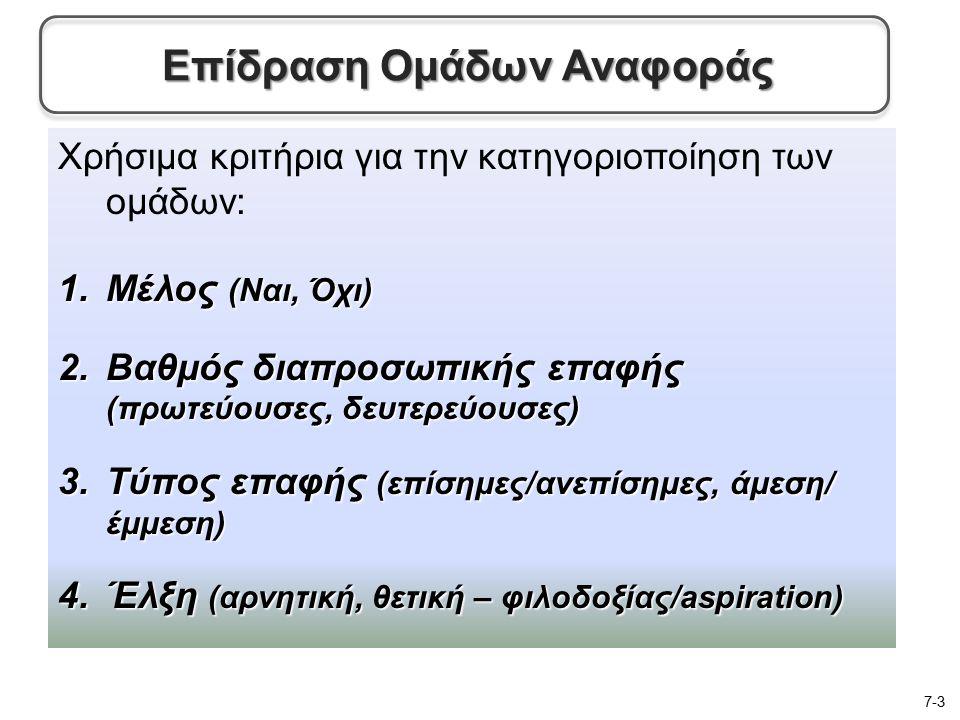 Χρήσιμα κριτήρια για την κατηγοριοποίηση των ομάδων: 1.Μέλος (Ναι, Όχι) 2.Βαθμός διαπροσωπικής επαφής (πρωτεύουσες, δευτερεύουσες) 3.Τύπος επαφής (επίσημες/ανεπίσημες, άμεση/ έμμεση) 4.Έλξη (αρνητική, θετική – φιλοδοξίας/aspiration) 7-3 Επίδραση Ομάδων Αναφοράς