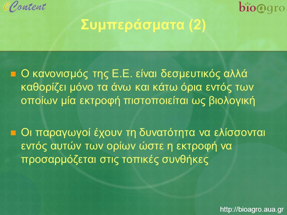 http://bioagro.aua.gr Συμπεράσματα (2) Ο κανονισμός της Ε.Ε.