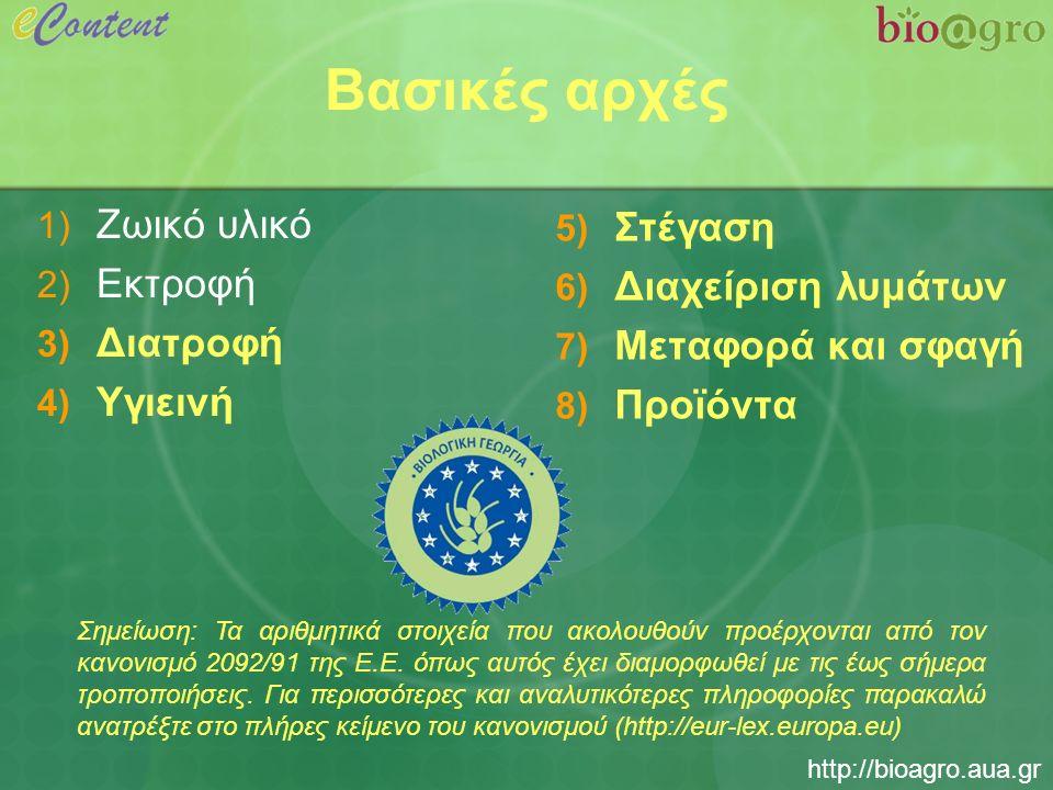 http://bioagro.aua.gr Βασικές αρχές 1) Ζωικό υλικό 2) Εκτροφή 3) Διατροφή 4) Υγιεινή 5) Στέγαση 6) Διαχείριση λυμάτων 7) Μεταφορά και σφαγή 8) Προϊόντα Σημείωση: Τα αριθμητικά στοιχεία που ακολουθούν προέρχονται από τον κανονισμό 2092/91 της Ε.Ε.