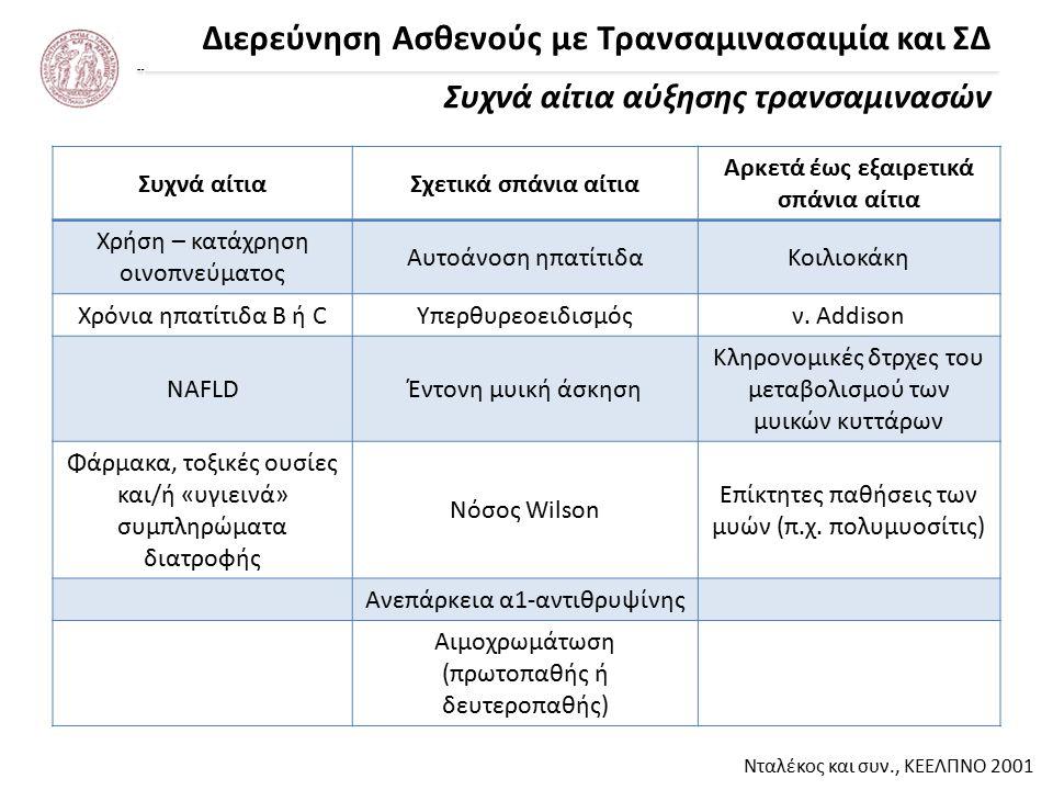 Διερεύνηση Ασθενούς με Τρανσαμινασαιμία και ΣΔ Νταλέκος και συν., ΚΕΕΛΠΝΟ 2001 Συχνά αίτια αύξησης τρανσαμινασών Συχνά αίτιαΣχετικά σπάνια αίτια Αρκετά έως εξαιρετικά σπάνια αίτια Χρήση – κατάχρηση οινοπνεύματος Αυτοάνοση ηπατίτιδαΚοιλιοκάκη Χρόνια ηπατίτιδα Β ή CΥπερθυρεοειδισμόςν.
