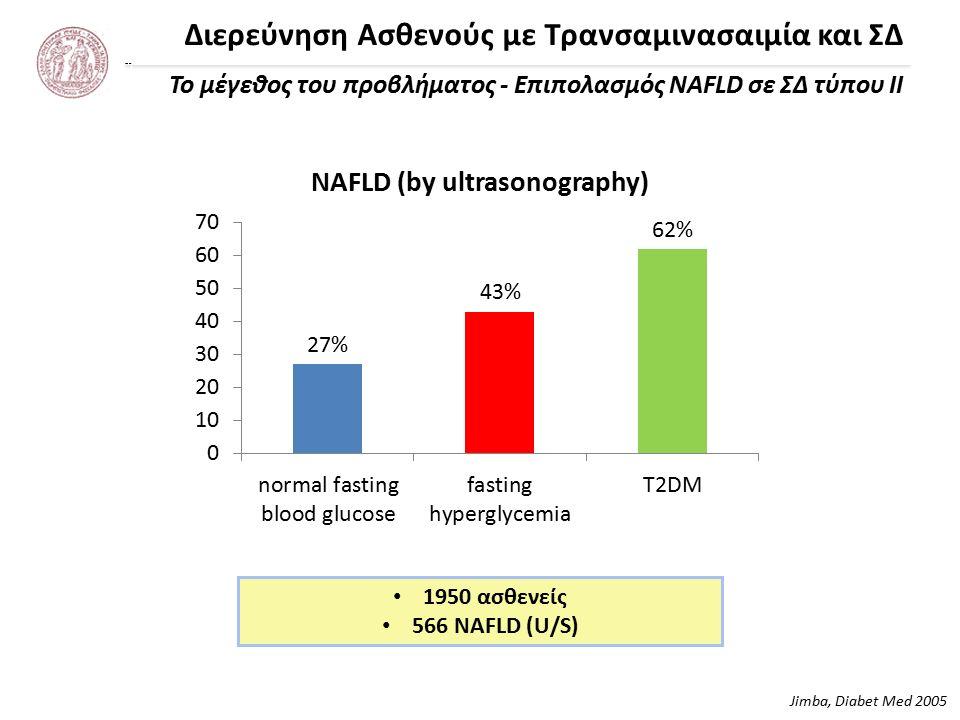 Διερεύνηση Ασθενούς με Τρανσαμινασαιμία και ΣΔ Το μέγεθος του προβλήματος - Επιπολασμός NAFLD σε ΣΔ τύπου ΙΙ 1950 ασθενείς 566 NAFLD (U/S) Jimba, Diabet Med 2005