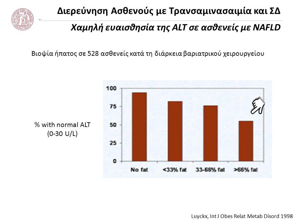 Διερεύνηση Ασθενούς με Τρανσαμινασαιμία και ΣΔ Luyckx, Int J Obes Relat Metab Disord 1998 Χαμηλή ευαισθησία της ALT σε ασθενείς με NAFLD Βιοψία ήπατος σε 528 ασθενείς κατά τη διάρκεια βαριατρικού χειρουργείου % with normal ALT (0-30 U/L)
