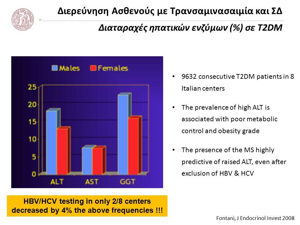 Διερεύνηση Ασθενούς με Τρανσαμινασαιμία και ΣΔ Διαταραχές ηπατικών ενζύμων (%) σε T2DM Fontani, J Endocrinol Invest 2008 HBV/HCV testing in only 2/8 centers decreased by 4% the above frequencies !!.