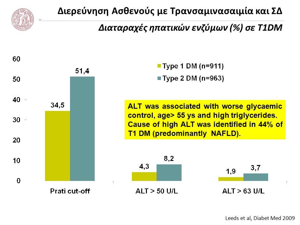 Διερεύνηση Ασθενούς με Τρανσαμινασαιμία και ΣΔ NAFLD / NASH Είναι δυνατή η διάγνωση απεικονιστικά; Schwenzer, 2009 Προς το παρόν δεν υπάρχει μη επεμβατική μέθοδος για να επιβεβαιώσει τη διάγνωση της NAFLD Ο υπέρηχος αποτελεί το πιο συχνό μέσο «απεικόνισης» του λιπώδους ήπατος Χαμηλή ευαισθησία-ειδικότητα Υποκειμενικότητα (observer dependent) UltrasoundCT scanMRI Sensitivity++ +++ Specificity++++++++