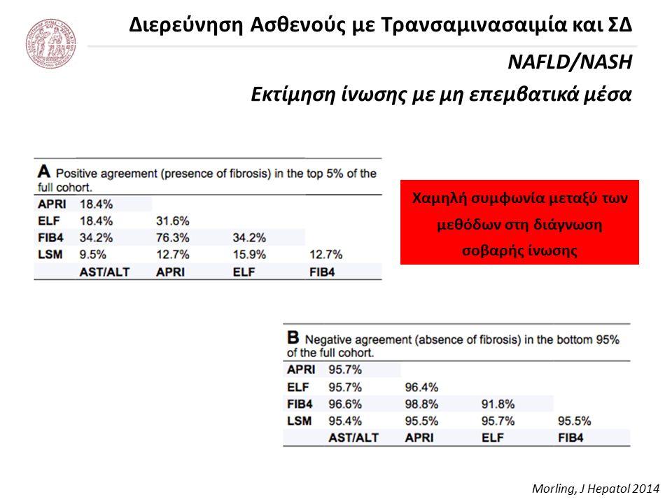 Διερεύνηση Ασθενούς με Τρανσαμινασαιμία και ΣΔ NAFLD/NASH Εκτίμηση ίνωσης με μη επεμβατικά μέσα Morling, J Hepatol 2014 Χαμηλή συμφωνία μεταξύ των μεθόδων στη διάγνωση σοβαρής ίνωσης