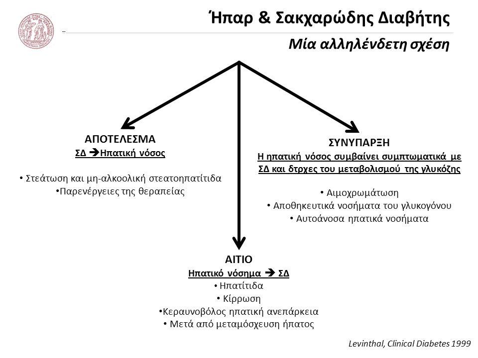 Ήπαρ & Σακχαρώδης Διαβήτης Levinthal, Clinical Diabetes 1999 Μία αλληλένδετη σχέση ΑΠΟΤΕΛΕΣΜΑ ΣΔ  Ηπατική νόσος Στεάτωση και μη-αλκοολική στεατοηπατίτιδα Παρενέργειες της θεραπείας ΑΙΤΙΟ Ηπατικό νόσημα  ΣΔ Ηπατίτιδα Κίρρωση Κεραυνοβόλος ηπατική ανεπάρκεια Μετά από μεταμόσχευση ήπατος ΣΥΝΥΠΑΡΞΗ Η ηπατική νόσος συμβαίνει συμπτωματικά με ΣΔ και δτρχες του μεταβολισμού της γλυκόζης Αιμοχρωμάτωση Αποθηκευτικά νοσήματα του γλυκογόνου Αυτοάνοσα ηπατικά νοσήματα