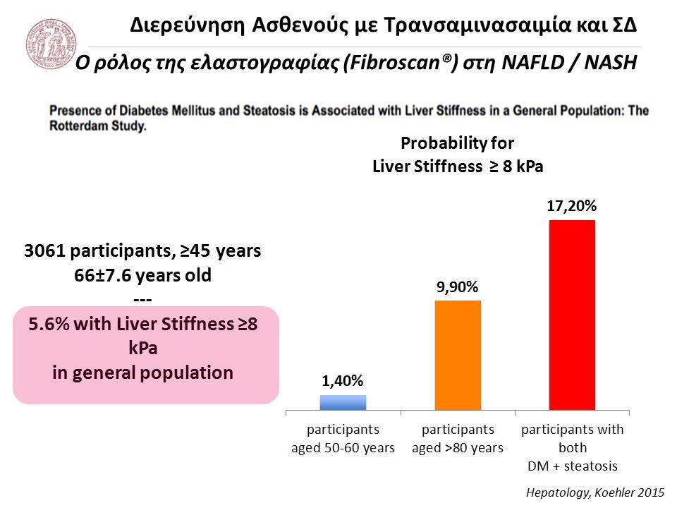 Διερεύνηση Ασθενούς με Τρανσαμινασαιμία και ΣΔ Ο ρόλος της ελαστογραφίας (Fibroscan®) στη NAFLD / NASH Hepatology, Koehler 2015 3061 participants, ≥45 years 66±7.6 years old --- 5.6% with Liver Stiffness ≥8 kPa in general population