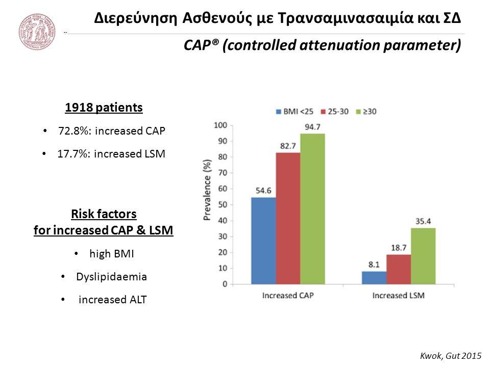 Διερεύνηση Ασθενούς με Τρανσαμινασαιμία και ΣΔ CAP® (controlled attenuation parameter) Kwok, Gut 2015 1918 patients 72.8%: increased CAP 17.7%: increased LSM Risk factors for increased CAP & LSM high BMI Dyslipidaemia increased ALT