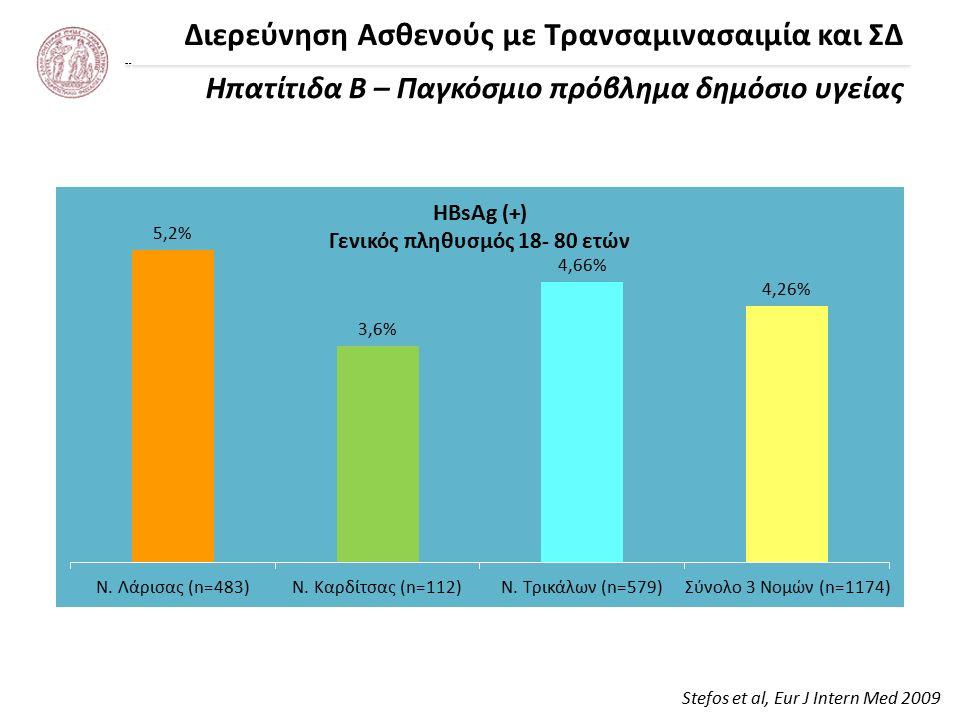 Διερεύνηση Ασθενούς με Τρανσαμινασαιμία και ΣΔ Ηπατίτιδα Β – Παγκόσμιο πρόβλημα δημόσιο υγείας Stefos et al, Eur J Intern Med 2009