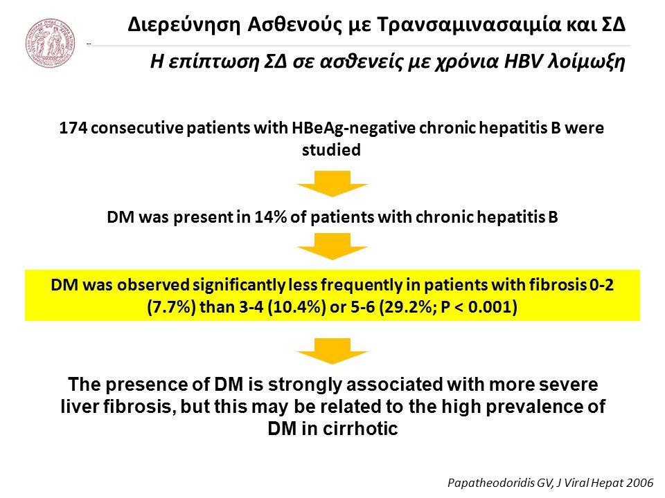 Διερεύνηση Ασθενούς με Τρανσαμινασαιμία και ΣΔ Η επίπτωση ΣΔ σε ασθενείς με χρόνια HBV λοίμωξη Papatheodoridis GV, J Viral Hepat 2006 DM was present in 14% of patients with chronic hepatitis B 174 consecutive patients with HBeAg-negative chronic hepatitis B were studied DM was observed significantly less frequently in patients with fibrosis 0-2 (7.7%) than 3-4 (10.4%) or 5-6 (29.2%; P < 0.001) The presence of DM is strongly associated with more severe liver fibrosis, but this may be related to the high prevalence of DM in cirrhotic