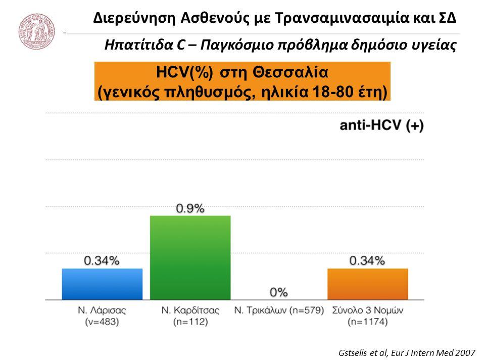 Διερεύνηση Ασθενούς με Τρανσαμινασαιμία και ΣΔ Ηπατίτιδα C – Παγκόσμιο πρόβλημα δημόσιο υγείας Gstselis et al, Eur J Intern Med 2007 HCV(%) στη Θεσσαλία (γενικός πληθυσμός, ηλικία 18-80 έτη)