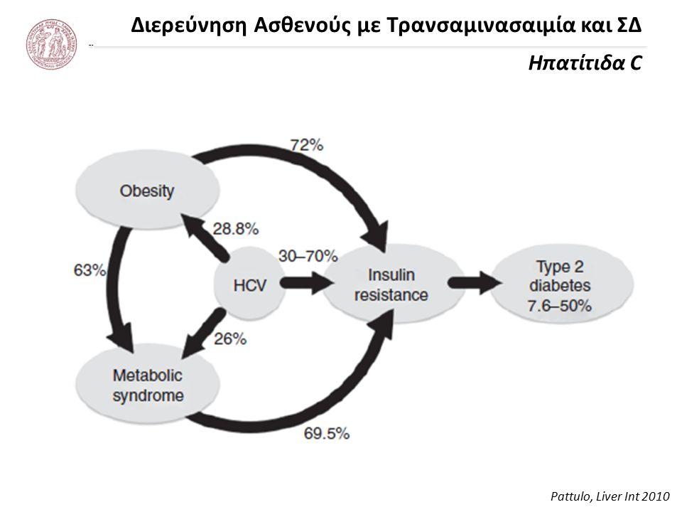 Διερεύνηση Ασθενούς με Τρανσαμινασαιμία και ΣΔ Ηπατίτιδα C Pattulo, Liver Int 2010