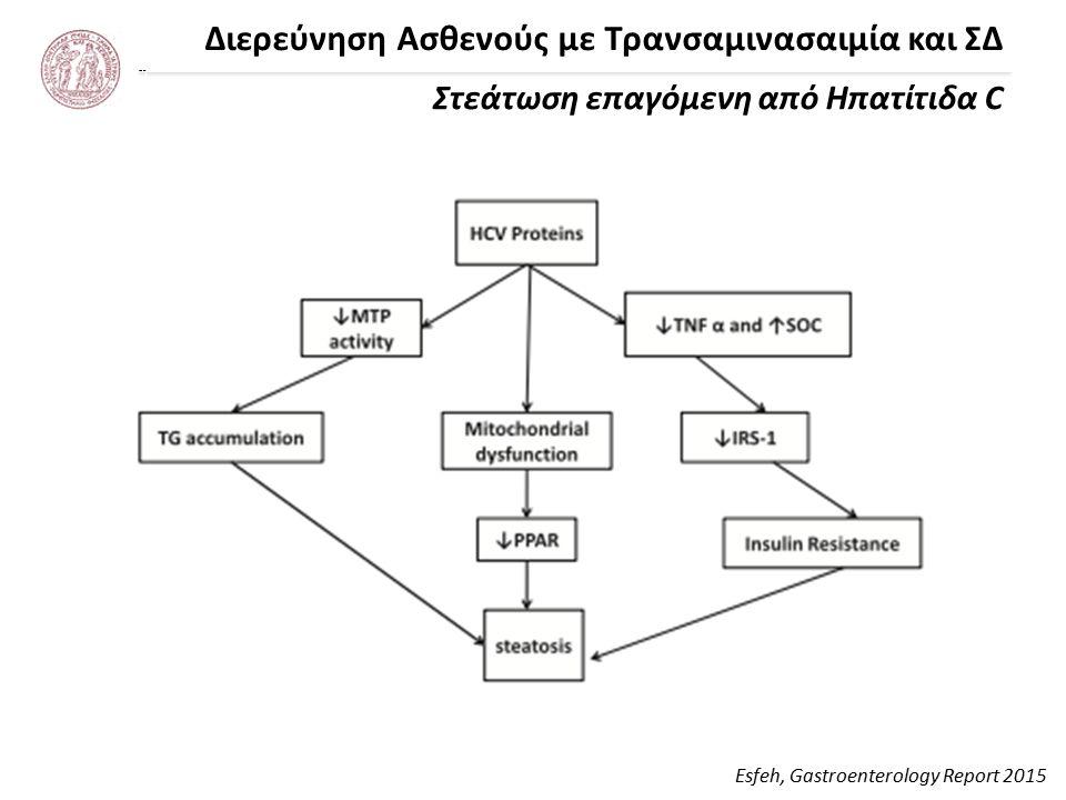 Διερεύνηση Ασθενούς με Τρανσαμινασαιμία και ΣΔ Στεάτωση επαγόμενη από Ηπατίτιδα C Esfeh, Gastroenterology Report 2015