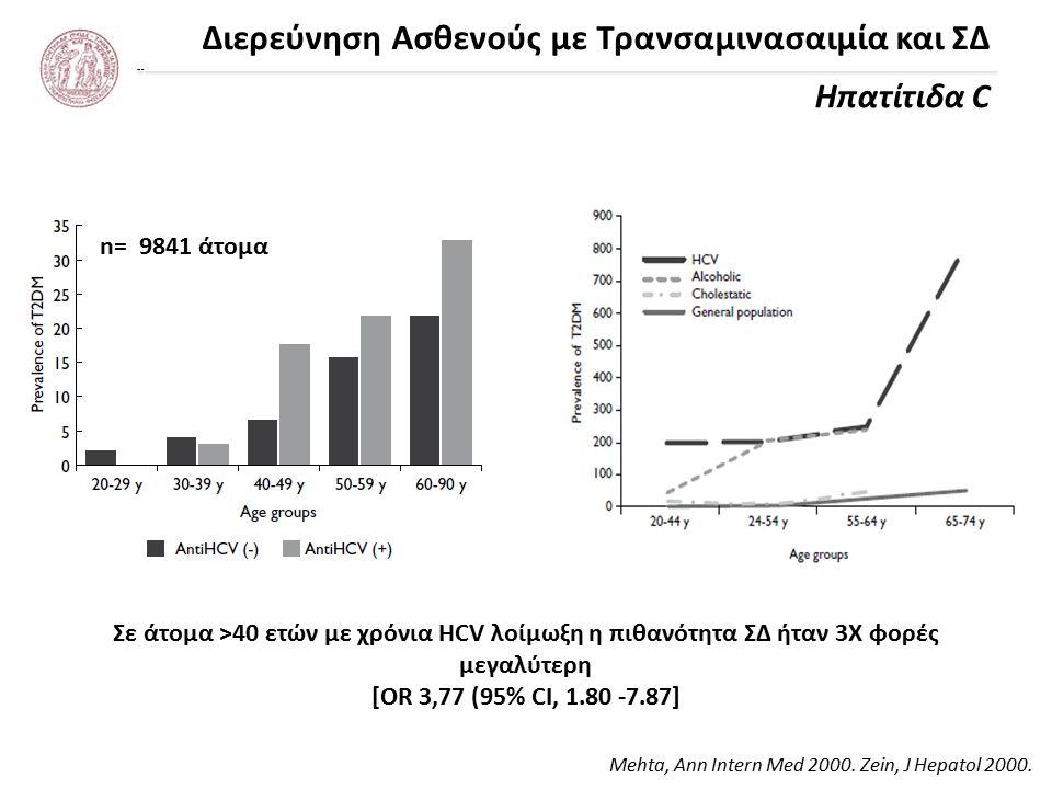 Διερεύνηση Ασθενούς με Τρανσαμινασαιμία και ΣΔ Στεάτωση και Χρόνια Ηπατίτιδα C Η σημασία του γονότυπου Moucari, Gastroenterology 2008.