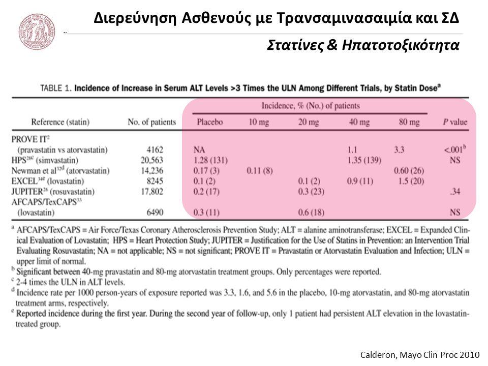 Διερεύνηση Ασθενούς με Τρανσαμινασαιμία και ΣΔ Στατίνες & Ηπατοτοξικότητα Calderon, Mayo Clin Proc 2010