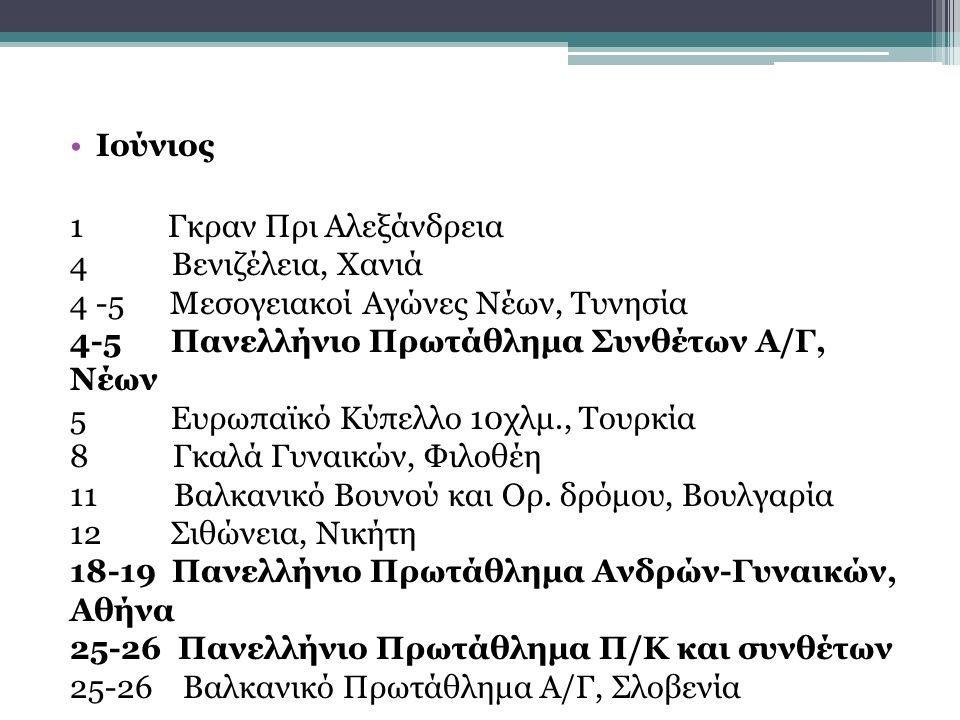 Ιούνιος 1 Γκραν Πρι Αλεξάνδρεια 4 Βενιζέλεια, Χανιά 4 -5 Μεσογειακοί Αγώνες Νέων, Τυνησία 4-5 Πανελλήνιο Πρωτάθλημα Συνθέτων Α/Γ, Νέων 5 Ευρωπαϊκό Κύπελλο 10χλμ., Τουρκία 8 Γκαλά Γυναικών, Φιλοθέη 11 Βαλκανικό Βουνού και Ορ.
