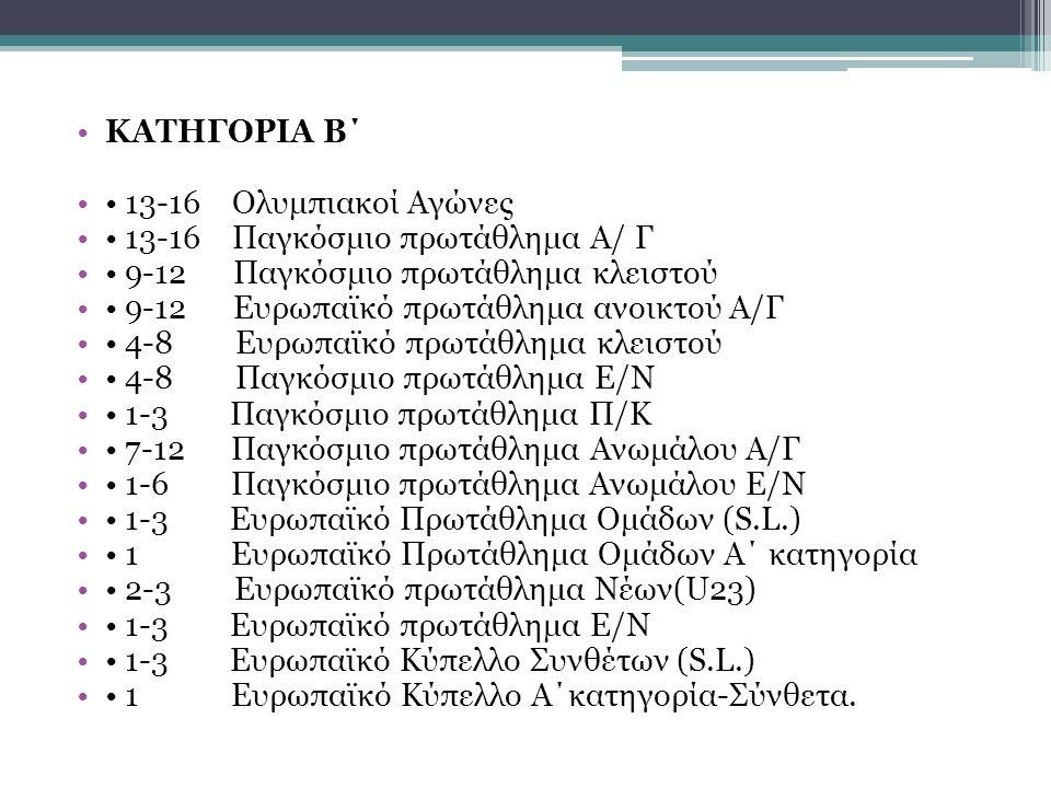 ΚΑΤΗΓΟΡΙΑ Β΄ 13-16 Ολυμπιακοί Αγώνες 13-16 Παγκόσμιο πρωτάθλημα Α/ Γ 9-12 Παγκόσμιο πρωτάθλημα κλειστού 9-12 Ευρωπαϊκό πρωτάθλημα ανοικτού Α/Γ 4-8 Ευρωπαϊκό πρωτάθλημα κλειστού 4-8 Παγκόσμιο πρωτάθλημα Ε/Ν 1-3 Παγκόσμιο πρωτάθλημα Π/Κ 7-12 Παγκόσμιο πρωτάθλημα Ανωμάλου Α/Γ 1-6 Παγκόσμιο πρωτάθλημα Ανωμάλου Ε/Ν 1-3 Ευρωπαϊκό Πρωτάθλημα Ομάδων (S.L.) 1 Ευρωπαϊκό Πρωτάθλημα Ομάδων Α΄ κατηγορία 2-3 Ευρωπαϊκό πρωτάθλημα Νέων(U23) 1-3 Ευρωπαϊκό πρωτάθλημα Ε/Ν 1-3 Ευρωπαϊκό Κύπελλο Συνθέτων (S.L.) 1 Ευρωπαϊκό Κύπελλο Α΄κατηγορία-Σύνθετα.