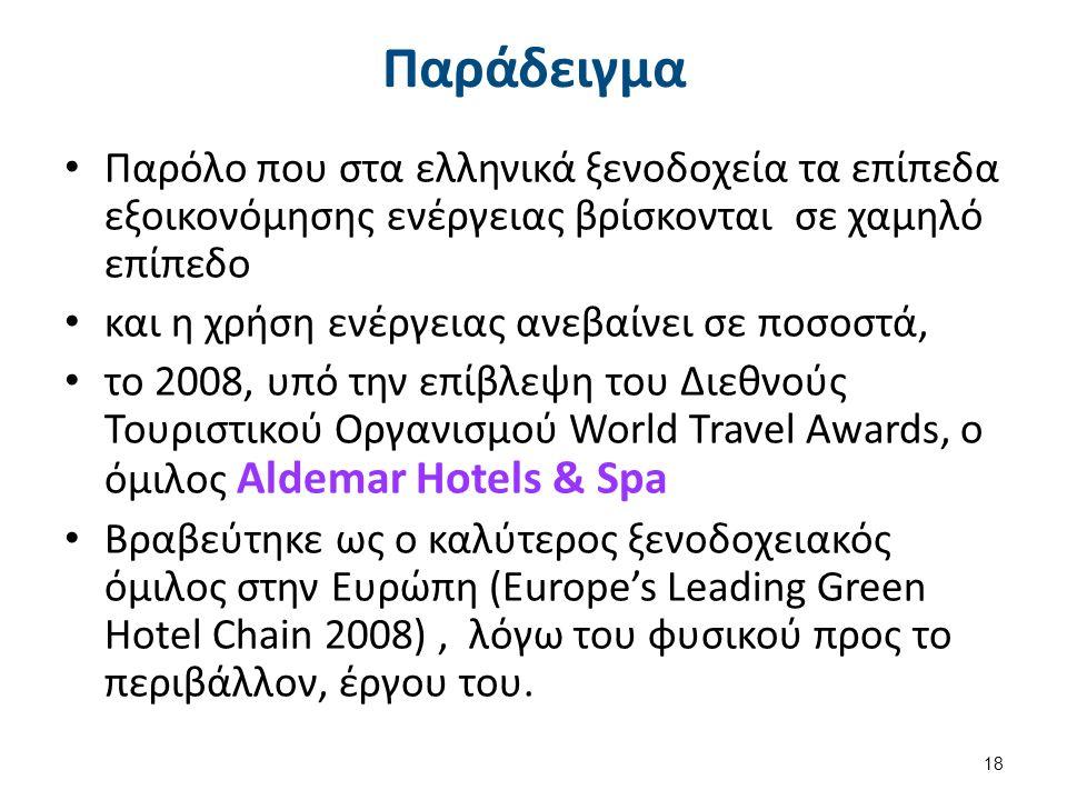 Παράδειγμα Παρόλο που στα ελληνικά ξενοδοχεία τα επίπεδα εξοικονόμησης ενέργειας βρίσκονται σε χαμηλό επίπεδο και η χρήση ενέργειας ανεβαίνει σε ποσοσ
