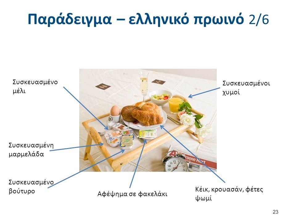 Παράδειγμα – ελληνικό πρωινό 2/6 23 Συσκευασμένο μέλι Συσκευασμένη μαρμελάδα Συσκευασμένο βούτυρο Αφέψημα σε φακελάκι Συσκευασμένοι χυμοί Κέικ, κρουασ