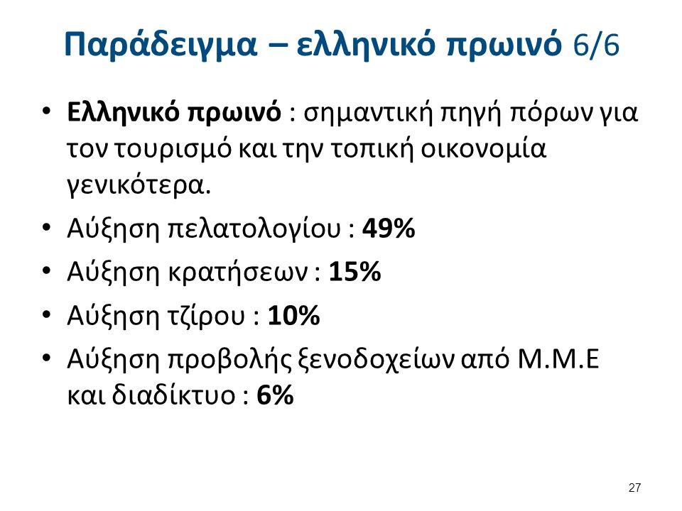 Παράδειγμα – ελληνικό πρωινό 6/6 Ελληνικό πρωινό : σημαντική πηγή πόρων για τον τουρισμό και την τοπική οικονομία γενικότερα. Αύξηση πελατολογίου : 49