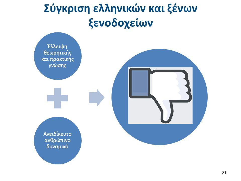 Σύγκριση ελληνικών και ξένων ξενοδοχείων Έλλειψη θεωρητικής και πρακτικής γνώσης Ανειδίκευτο ανθρώπινο δυναμικό 31