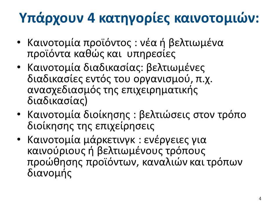 Παράδειγμα – ελληνικό πρωινό 4/6 Θεσσαλία Γαλατόπιτες Ελιόψωμα Κυκλάδες Κοπανιστή Μυκόνου Γραβιέρα Νάξου Φρουτάλιες Άνδρου Κρήτη Λυχναράκια Μυζηθροπιτάκια Χορτόπιτες στο τηγάνι Χαλκιδική Στραπατσάδα Μπουγάτσα με τυρί, μέλι Σιθωνίας, γλυκά κουταλιού 25