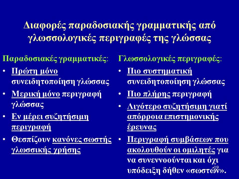 19 Διαφορές παραδοσιακής γραμματικής από γλωσσολογικές περιγραφές της γλώσσας Παραδοσιακές γραμματικές: Πρώτη μόνο συνειδητοποίηση γλώσσας Μερική μόνο περιγραφή γλώσσας Εν μέρει συζητήσιμη περιγραφή Θεσπίζουν κανόνες σωστής γλωσσικής χρήσης Γλωσσολογικές περιγραφές: Πιο συστηματική συνειδητοποίηση γλώσσας Πιο πλήρης περιγραφή Λιγότερο συζητήσιμη γιατί απόρροια επιστημονικής έρευνας Περιγραφή συμβάσεων που ακολουθούν οι ομιλητές για να συνεννοούνται και όχι υπόδειξη δήθεν «σωστών».