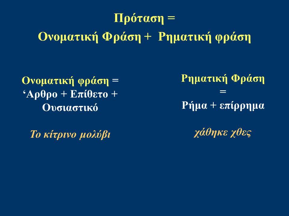 Πρόταση = Ονοματική Φράση + Ρηματική φράση Ονοματική φράση = 'Αρθρο + Επίθετο + Ουσιαστικό Το κίτρινο μολύβι Ρηματική Φράση = Ρήμα + επίρρημα χάθηκε χθες
