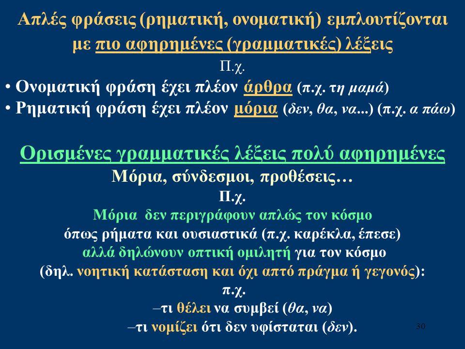 30 Απλές φράσεις (ρηματική, ονοματική) εμπλουτίζονται με πιο αφηρημένες (γραμματικές) λέξεις Π.χ.