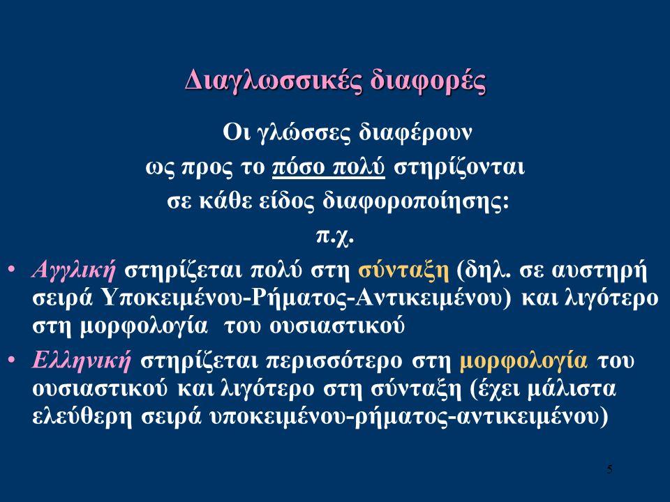 36 Συντακτικά λάθη Όχι συχνά όπως τα μορφολογικά (στα ελληνικά τουλάχιστον).