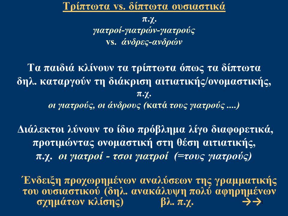 51 Τρίπτωτα vs. δίπτωτα ουσιαστικά π.χ. γιατροί-γιατρών-γιατρούς vs.