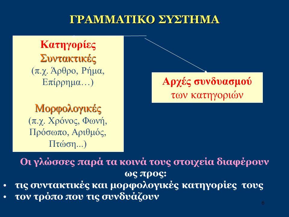 6 Οι γλώσσες παρά τα κοινά τους στοιχεία διαφέρουν ως προς: τις συντακτικές και μορφολογικές κατηγορίες τους τον τρόπο που τις συνδυάζουν ΓΡΑΜΜΑΤΙΚΟ ΣΥΣΤΗΜΑ ΚατηγορίεςΣυντακτικές (π.χ.
