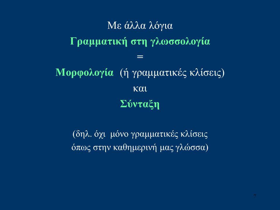 8 Γραμματική στη (σύγχρονη) γλωσσολογία & γραμματική στο σχολείο Γραμματική στη γλωσσολογία Ασυνείδητη γνώση για τη μορφολογία και τη σύνταξη Την κατέχουν όλοι οι ομιλητές, ακόμη και οι αγράμματοι και τα παιδιά σχετικά νωρίς στην ανάπτυξη.