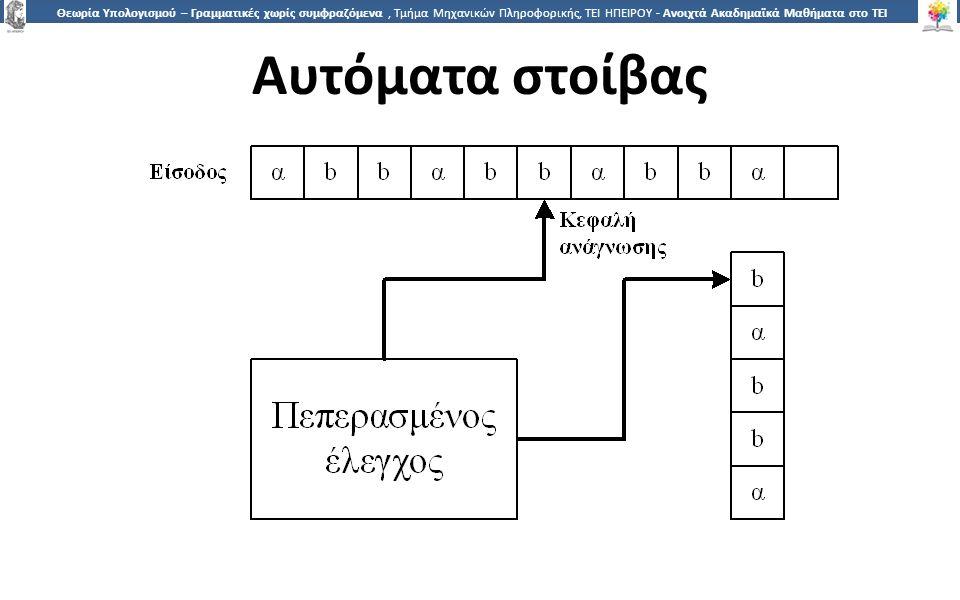 9 Θεωρία Υπολογισμού – Γραμματικές χωρίς συμφραζόμενα, Τμήμα Μηχανικών Πληροφορικής, ΤΕΙ ΗΠΕΙΡΟΥ - Ανοιχτά Ακαδημαϊκά Μαθήματα στο ΤΕΙ Ηπείρου Αυτόματα στοίβας