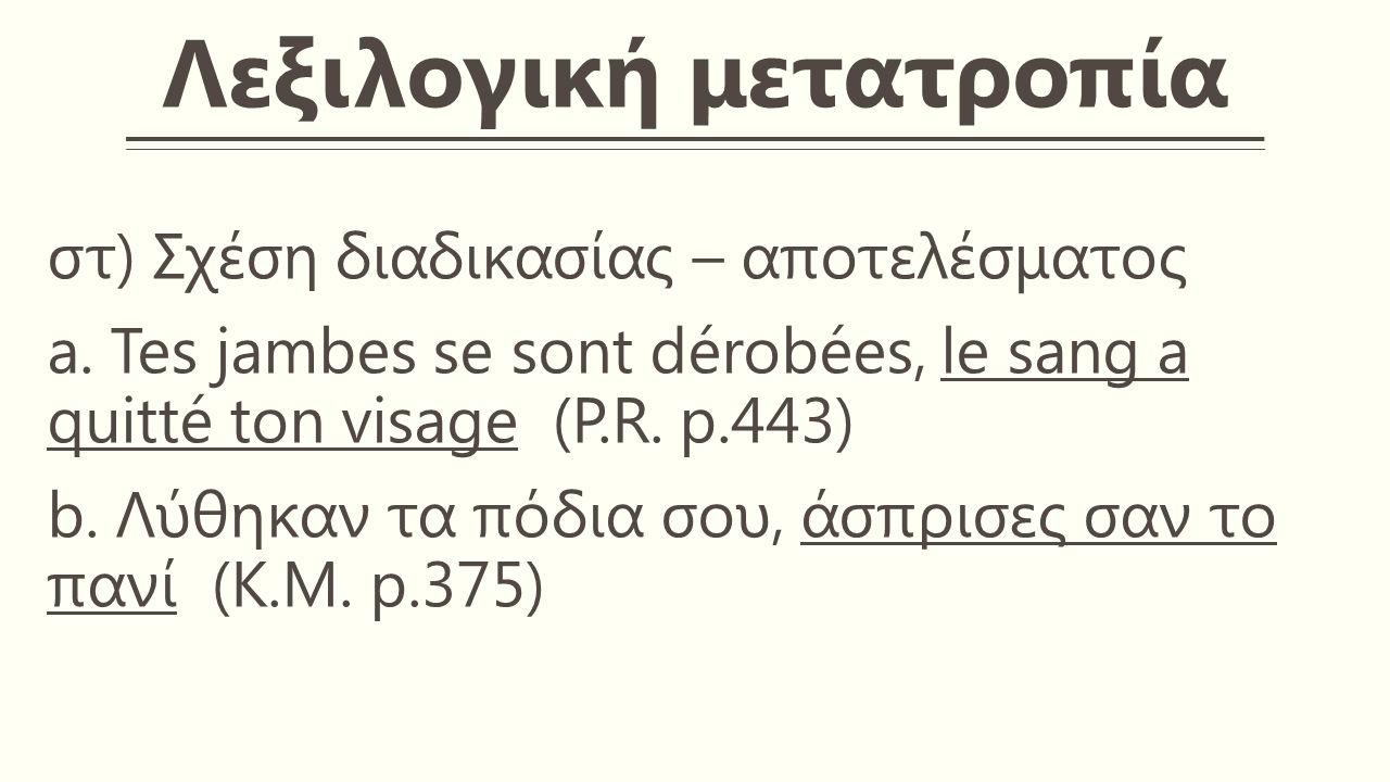 Λεξιλογική μετατροπία στ) Σχέση διαδικασίας – αποτελέσματος a.