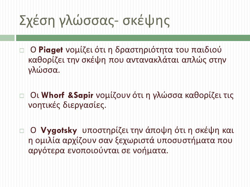 Σχέση γλώσσας - σκέψης  Ο Piaget νομίζει ότι η δραστηριότητα του παιδιού καθορίζει την σκέψη που αντανακλάται απλώς στην γλώσσα.  Οι Whorf &Sapir νο